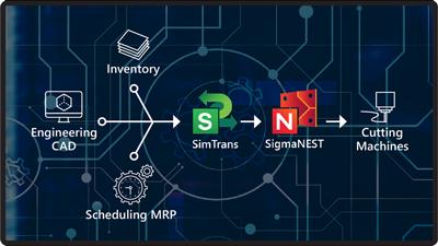 SimTrans_workflow-diagram